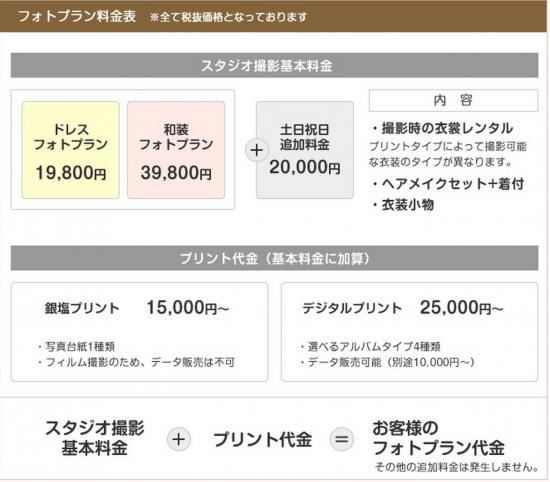 フォトプラン料金。富山の結婚式フォトはこれが人気。
